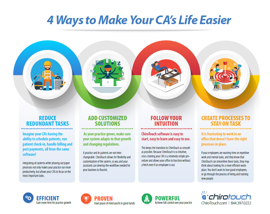 [Infographic] 4 Ways to Make Your CA's Life Easier