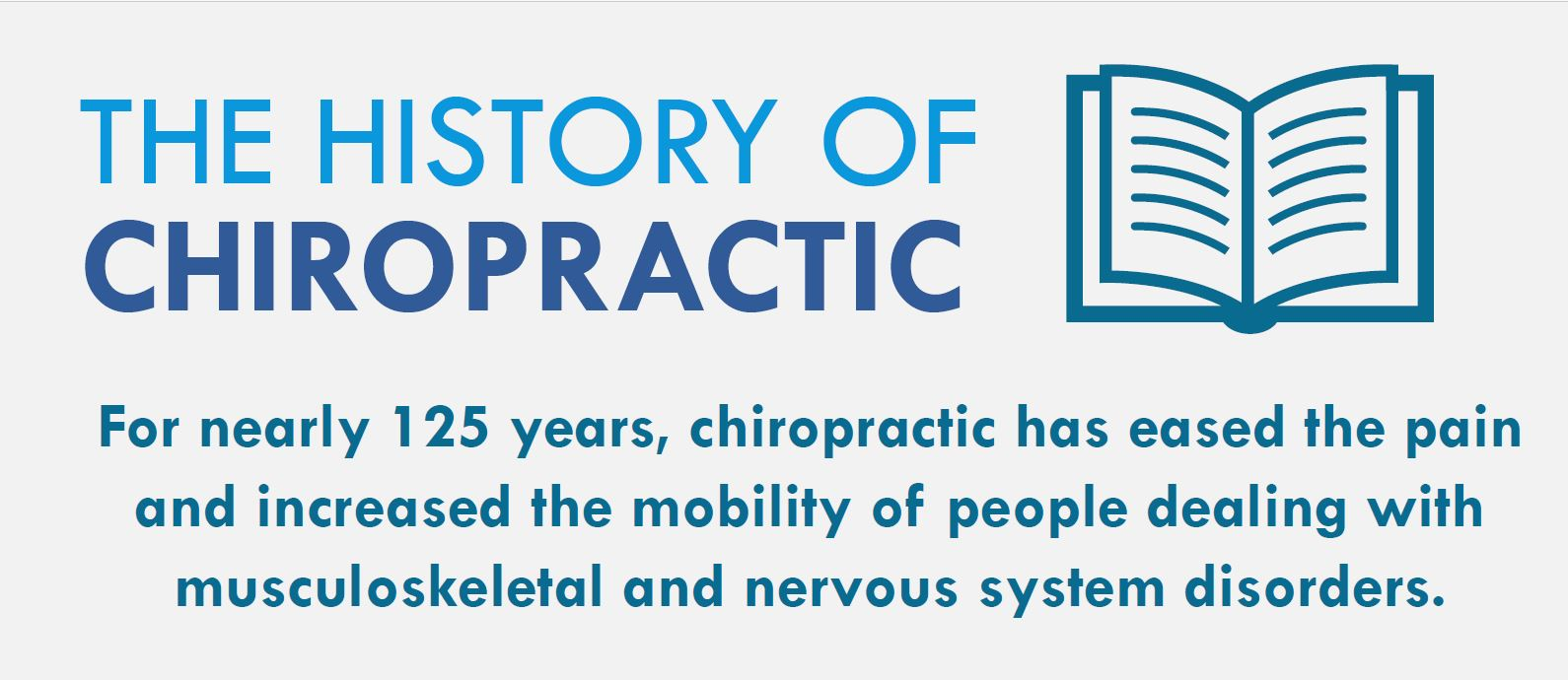 [Infographic] History of Chiropractic